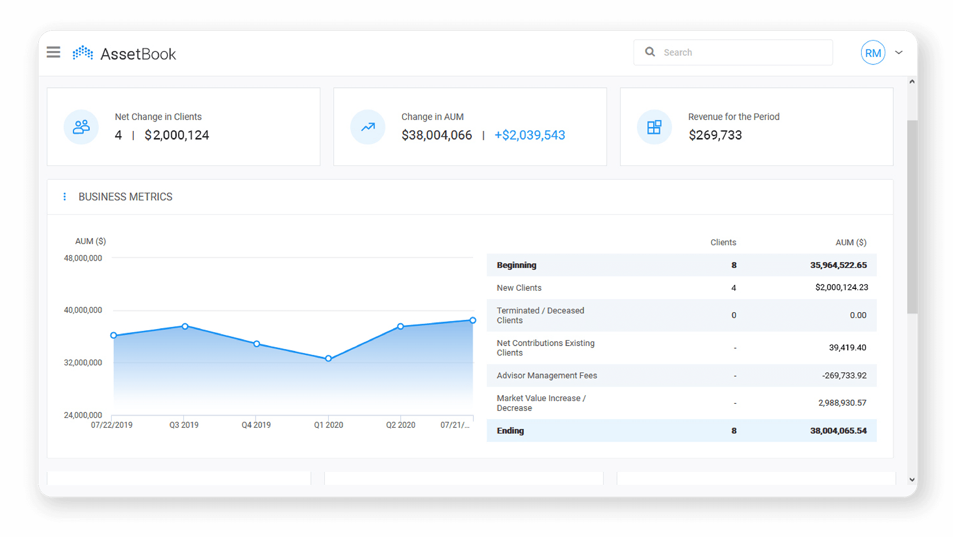 Intuitive Dashboard Portfolio Reporting Management